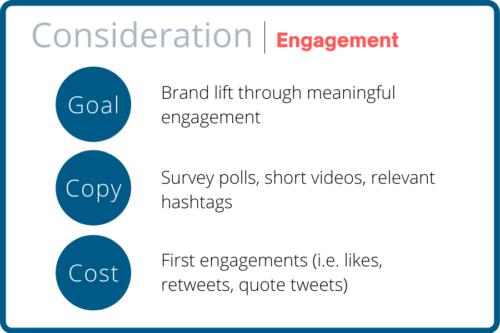 TheMarBlog: Twitter Ad Types